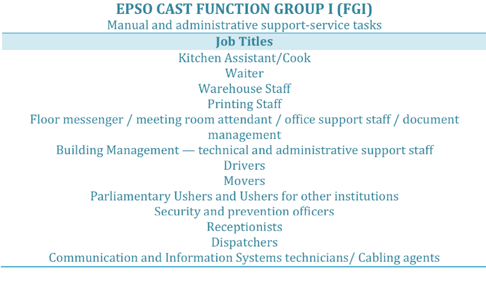 EPSO CAST, The EPSO CAST: 4 Steps Complete Guide, Epsotraining - EPSO Tests for EU Competitions
