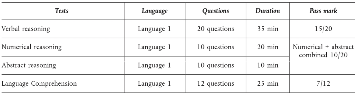 Solved Mcqs Of Linguistics